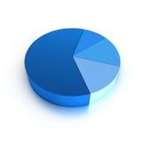 Grafico a settori isolato Fotografie Stock Libere da Diritti