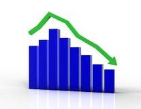 Grafico a strisce diminuente con la freccia Immagini Stock