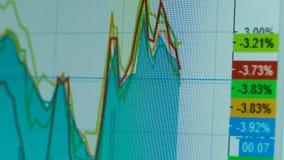Grafico in tensione sullo scambio Bitcoin di Internet al dollaro Valuta cripto commerciale archivi video