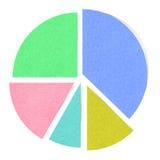 Grafico a torta variopinto del grafico del diagramma Fotografie Stock