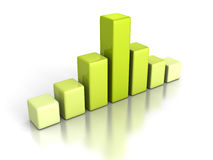 Grafico verde dell'istogramma di affari su fondo bianco illustrazione di stock