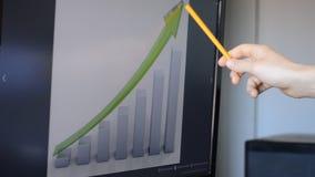 Grafiek Bedrijfsdoelstellingen stock footage