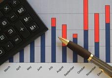 Grafiek, calculator, en pen Stock Foto's