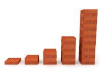 Grafiek die de groeivooruitgang toont die van bakstenen wordt geboekt Stock Afbeeldingen