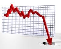 Grafiek die slechte dingen toont Royalty-vrije Stock Foto's