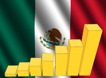 Grafiek en Mexicaanse vlag Royalty-vrije Stock Foto's