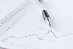 Grafiek en Pen Stock Afbeeldingen