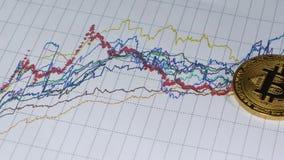 Grafiek en rentabiliteitslijsten van bitcoin in het land stock video