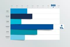 Grafiek, grafiek met schaduweneffect Eenvoudig diagram van de kleuren het editable kolom Royalty-vrije Stock Foto
