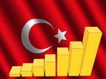 Grafiek op Turkse vlag stock illustratie
