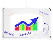 Grafiek op Whiteboard Stock Afbeeldingen
