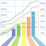 Grafiek van bedrijfssucces een paar jaar Stock Foto's
