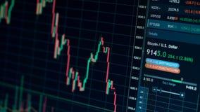 Grafiek van de effectenbeurs de online neerwaartse trend van Bitcoin-munt - investering, elektronische handel, financiënconcept stock footage
