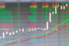 Grafiek van de grafiek van de de kaarsmarkt van de investeringsvoorraad Stock Afbeelding