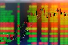 Grafiek van de grafiek van de de kaarsmarkt van de investeringsvoorraad Stock Foto's