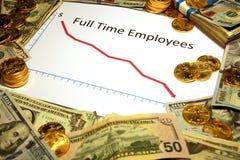 Grafiek van full-time werknemers die neer met geld en goud vallen Royalty-vrije Stock Afbeelding
