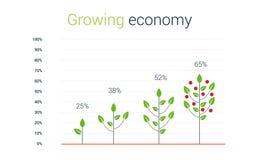 Grafiek van het kweken van duurzaam milieu met zaken Royalty-vrije Stock Fotografie