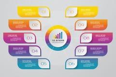 grafiek van het 10 stappen de infographic element voor gegevenspresentatie stock illustratie