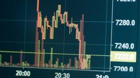 Grafiek van Internet-handelcrypto munt stock footage