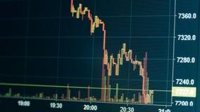 Grafiek van Internet-handelcrypto munt stock videobeelden