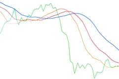 Grafiek van kaarsgrafiek van effectenbeurs