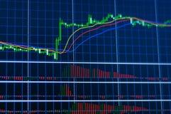 Grafiek van kaarsgrafiek van effectenbeurs stock afbeelding