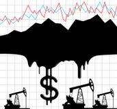 Grafiek van olie Royalty-vrije Stock Afbeeldingen
