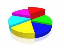 Grafiek van succes Stock Foto's