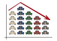 Grafiek van verkoop Stock Foto's