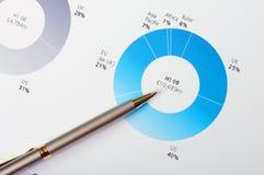 Grafieken en grafieken van verkoop Royalty-vrije Stock Afbeeldingen