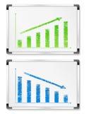 Grafieken op whiteboards Stock Foto's
