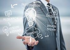 Grafisch over het hebben van een idee met een hersenenlicht in de hand van bedrijfsmensen royalty-vrije stock afbeeldingen