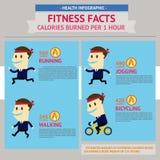 Grafische de informatie van gezondheidsfeiten. Geschiktheidsfeiten, calorieën die per 1 uur worden gebrand. Stock Fotografie