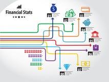 Grafische financiën Royalty-vrije Stock Foto