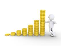 Grafische grafiek van gestapelde muntstukken en een persoon Royalty-vrije Stock Afbeelding