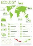 Grafische info van de ecologie Stock Afbeeldingen