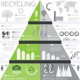 Grafische info van het recycling royalty-vrije illustratie