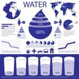 Grafische info van het water stock illustratie