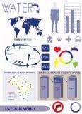 Grafische info van het water Stock Foto