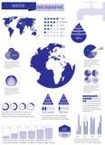 Grafische info van het water vector illustratie
