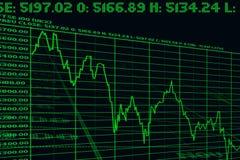 Grafische val van de index op uitwisselingen Royalty-vrije Stock Foto's