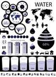 Grafische waterinformatie Stock Afbeeldingen
