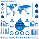 Grafische waterinformatie Stock Foto
