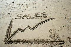 Grafischer abgehobener Betrag der Verkäufe im Sand