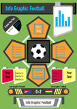 Grafischer Fußball und Geschäft der Informationen Stockfoto