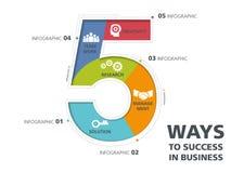 Grafisk design för information, mall, nummer, väg till framgång Arkivbilder