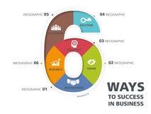 Grafisk design för information, mall, nummer, väg till framgång Royaltyfria Bilder