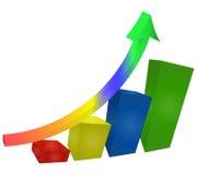 Grafiskt affärsdiagram Arkivbilder