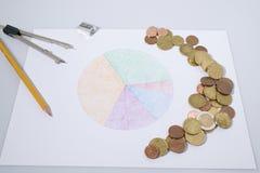 Grafiskt handgjort för affärspaj med mynt royaltyfri fotografi
