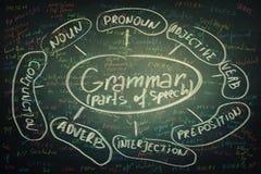 grammaire illustration libre de droits